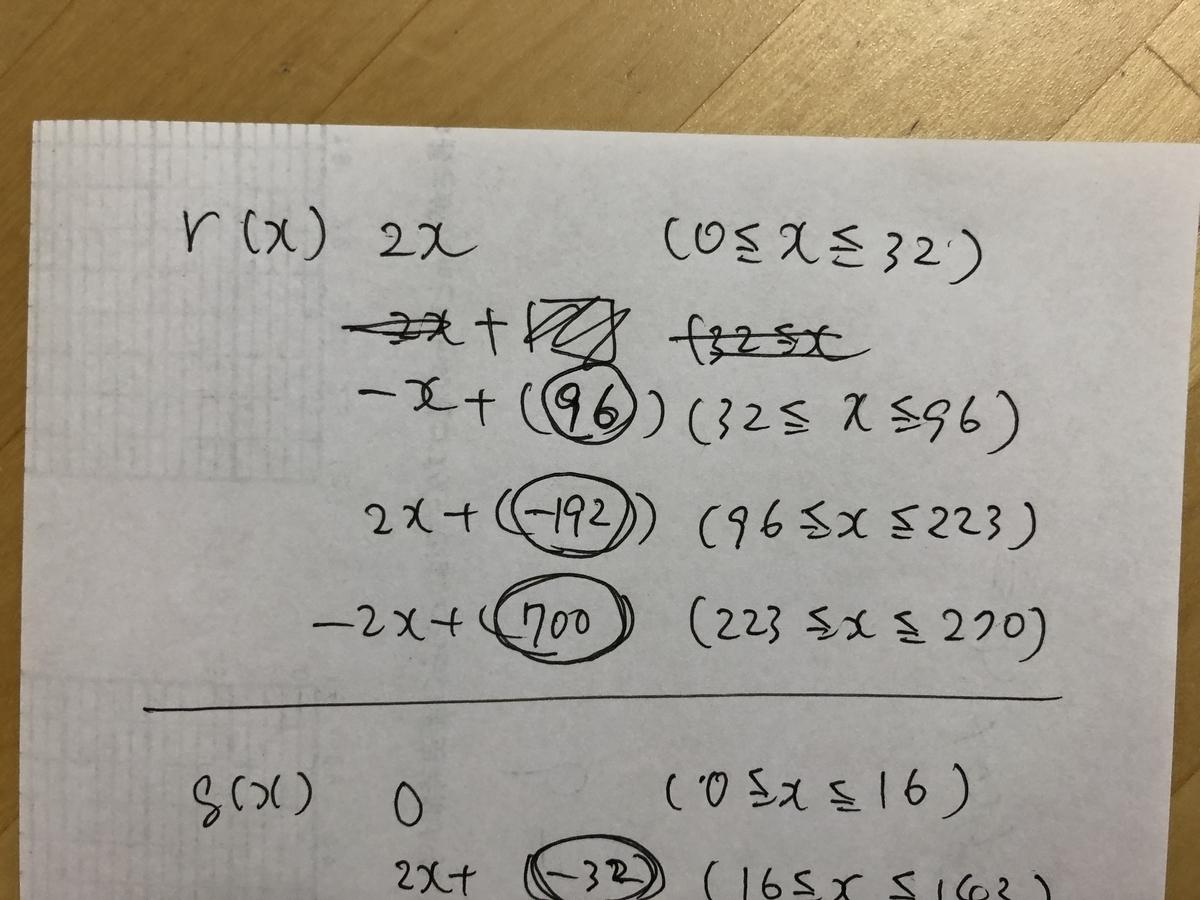 f:id:takase_hiroyuki:20200405061112j:plain