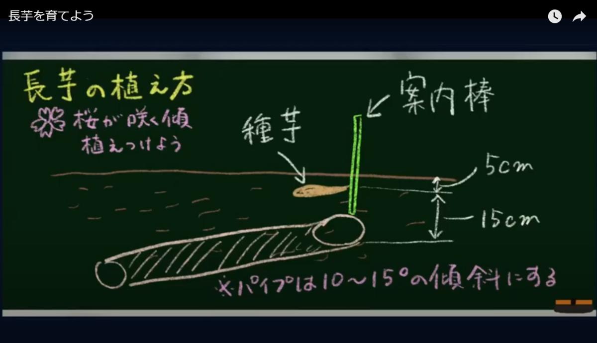 f:id:takase_hiroyuki:20200418071357p:plain