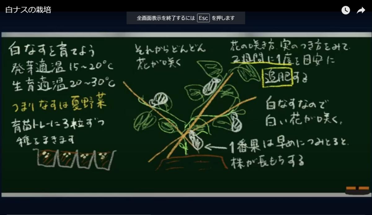f:id:takase_hiroyuki:20200418072052p:plain
