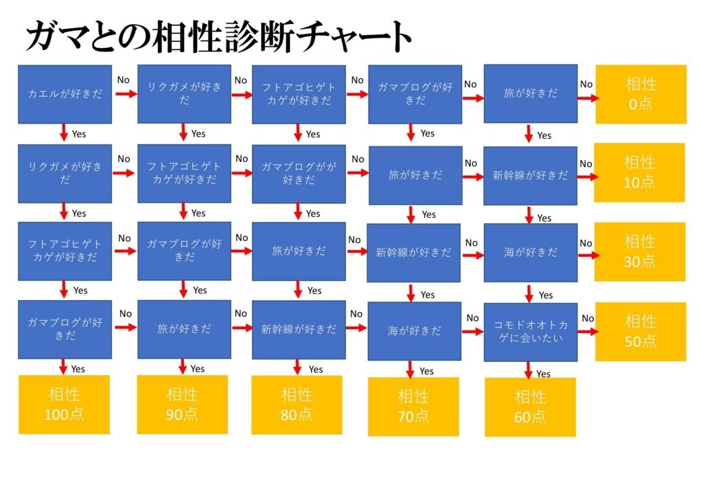 f:id:takasemariko:20180531141138j:plain