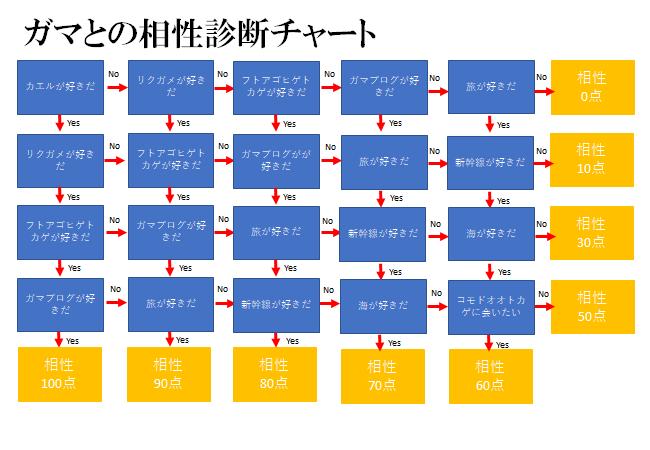 f:id:takasemariko:20180601022320p:plain