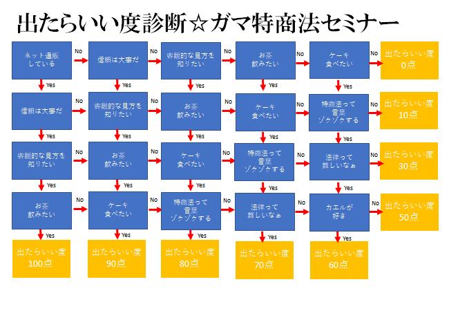 f:id:takasemariko:20181030182244p:plain