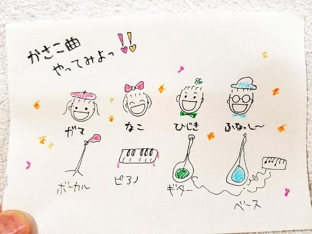 f:id:takasemariko:20190628020428j:image