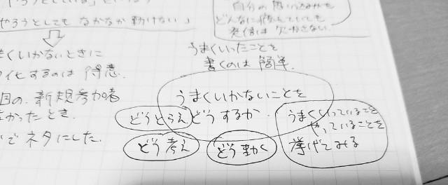 f:id:takasemariko:20200213182428j:image