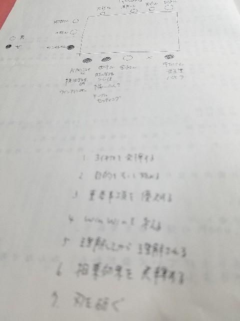 f:id:takasemariko:20200517210556j:image