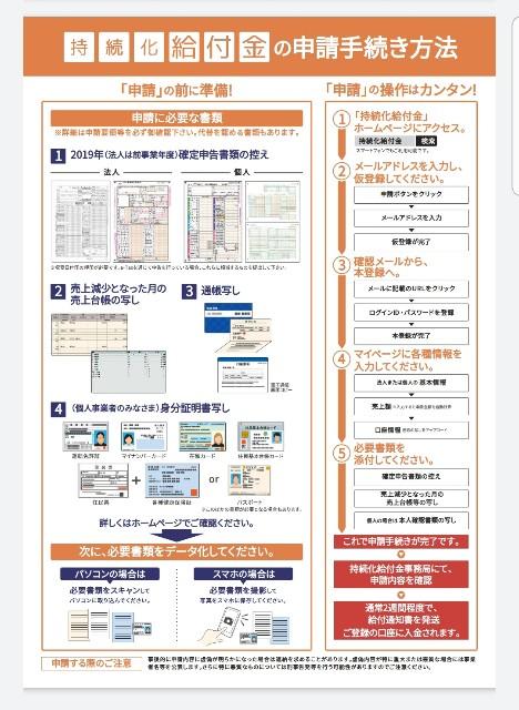 f:id:takasemariko:20210129183043j:image