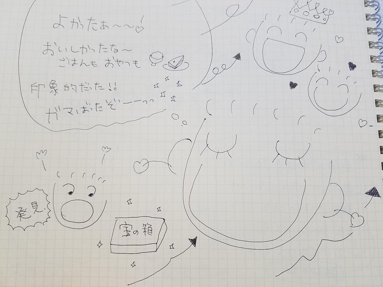 f:id:takasemariko:20210619072632j:image