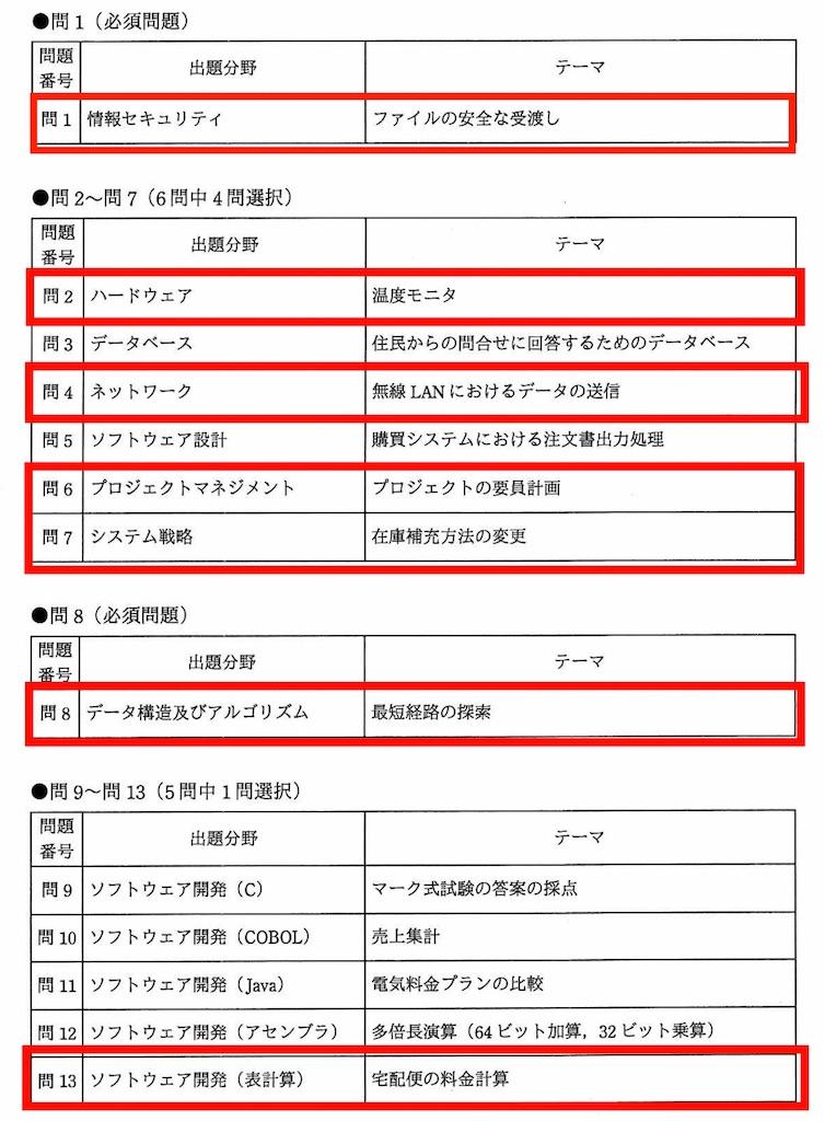 f:id:takashi-tobey:20200119104321j:plain