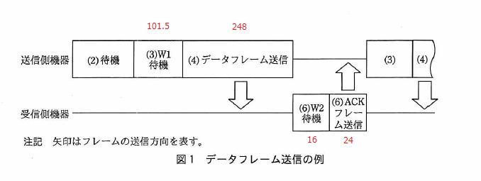 f:id:takashi-tobey:20200123092333p:plain