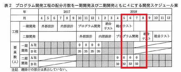 f:id:takashi-tobey:20200201223229p:plain