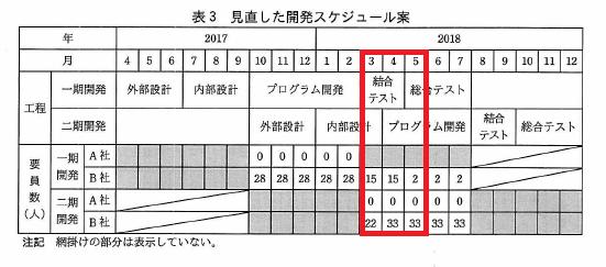 f:id:takashi-tobey:20200201230350p:plain