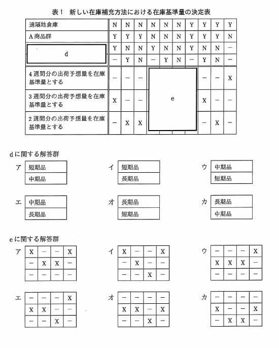 f:id:takashi-tobey:20200201234538p:plain