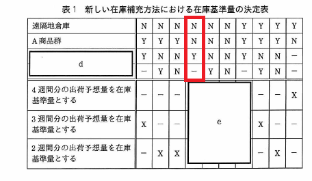 f:id:takashi-tobey:20200202215649p:plain