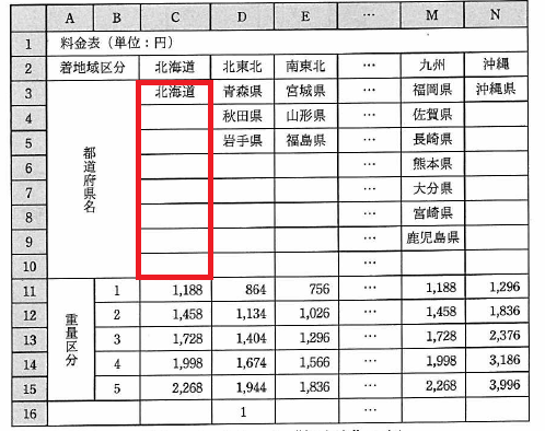 f:id:takashi-tobey:20200202221521p:plain