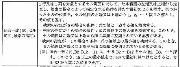 f:id:takashi-tobey:20200202225032p:plain