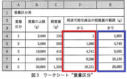 f:id:takashi-tobey:20200202225838p:plain
