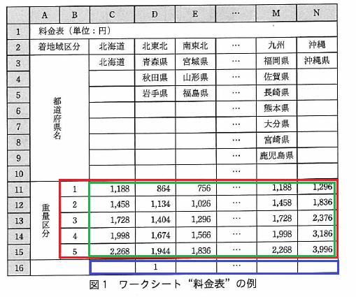 f:id:takashi-tobey:20200202234659p:plain