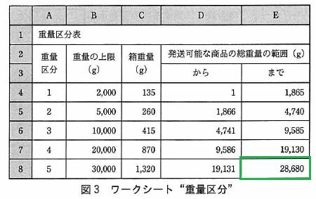 f:id:takashi-tobey:20200203224142p:plain