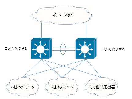 f:id:takashi-tobey:20200208233949p:plain