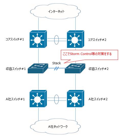 f:id:takashi-tobey:20200208234036p:plain
