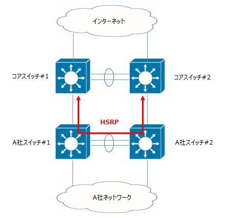 f:id:takashi-tobey:20200208234632p:plain