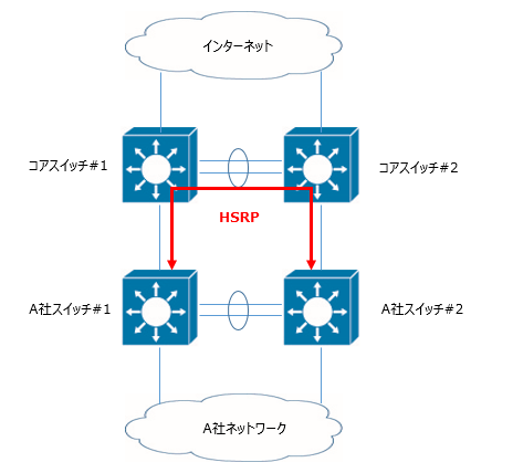 f:id:takashi-tobey:20200208234704p:plain
