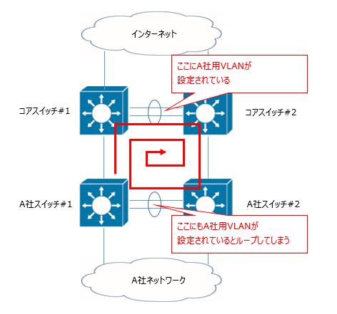 f:id:takashi-tobey:20200208234753p:plain