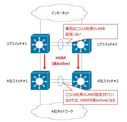 f:id:takashi-tobey:20200208234941p:plain