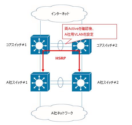 f:id:takashi-tobey:20200208235400p:plain