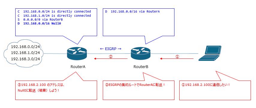 f:id:takashi-tobey:20200224132148p:plain