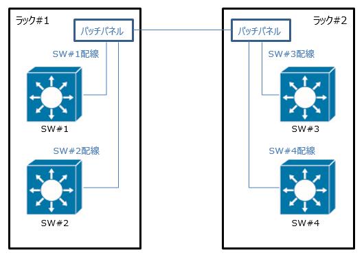 f:id:takashi-tobey:20200305164930p:plain