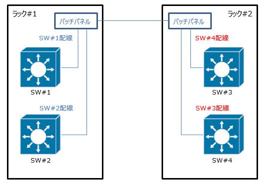 f:id:takashi-tobey:20200305164952p:plain