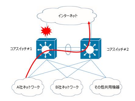 f:id:takashi-tobey:20200306122800p:plain
