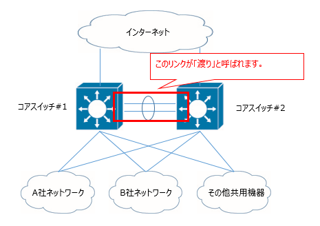 f:id:takashi-tobey:20200306122817p:plain