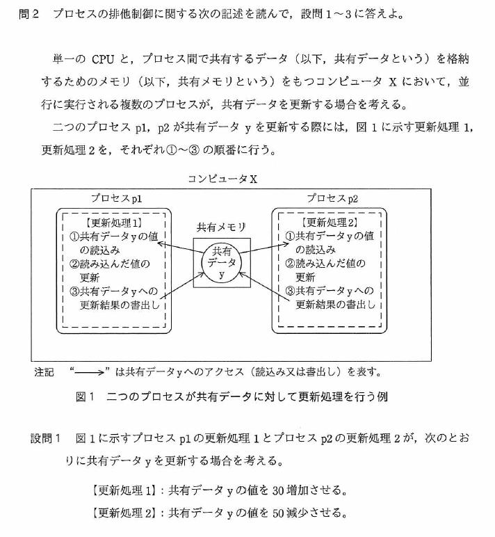f:id:takashi-tobey:20200312130143p:plain