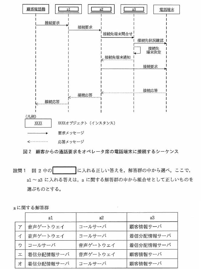 f:id:takashi-tobey:20200330143139p:plain