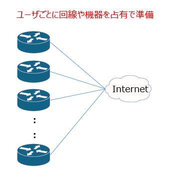 f:id:takashi-tobey:20200413163239p:plain