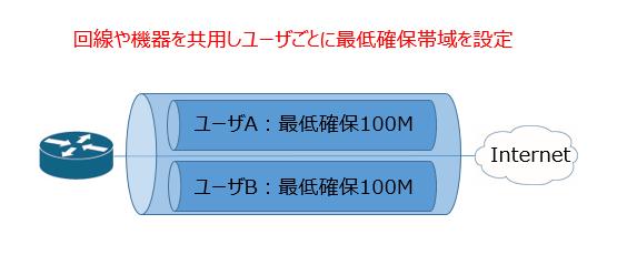 f:id:takashi-tobey:20200413163257p:plain