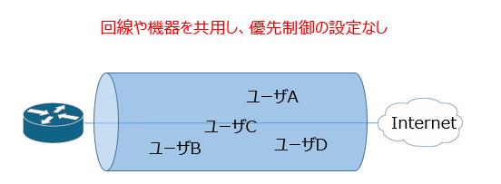 f:id:takashi-tobey:20200413163311p:plain