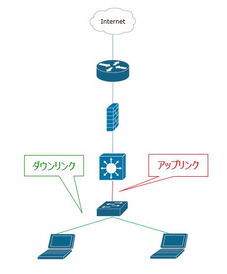 f:id:takashi-tobey:20200729231519p:plain