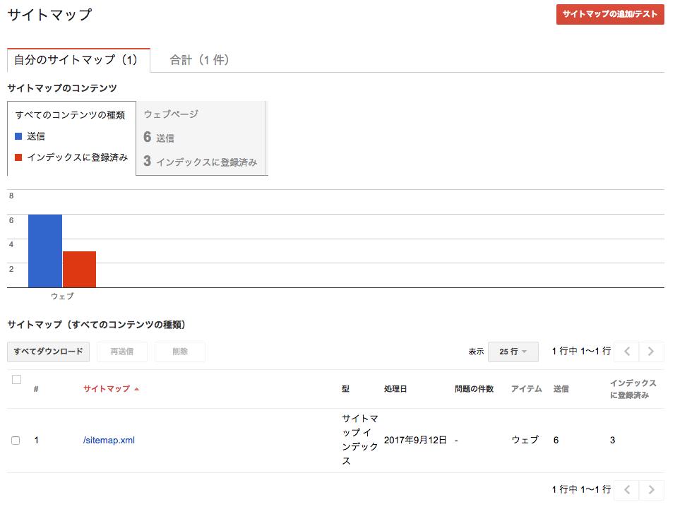 f:id:takashi19831006:20170914013420p:plain