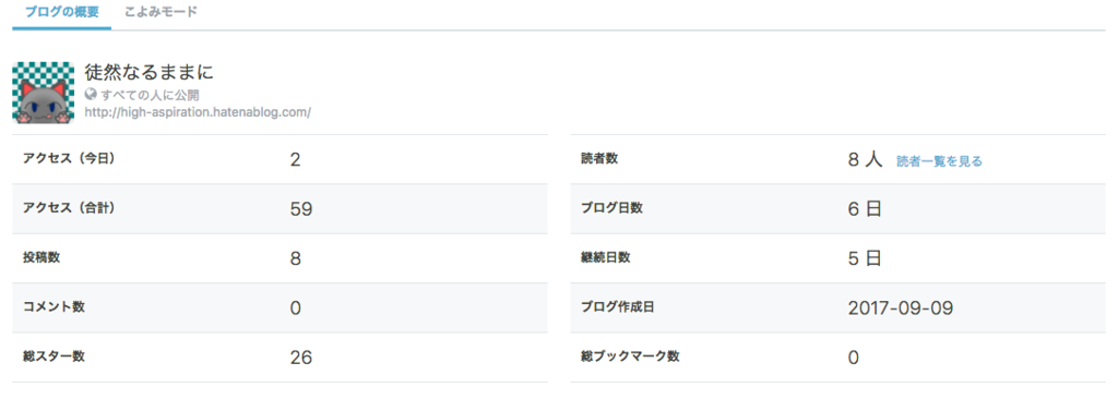 f:id:takashi19831006:20170916013737p:plain