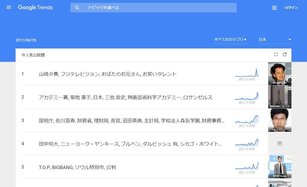 f:id:takashi2nd:20170629122503p:plain