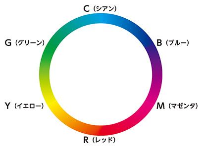 f:id:takashi7zzfe:20201229180358j:plain