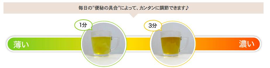 f:id:takashi9n:20180310163021p:plain