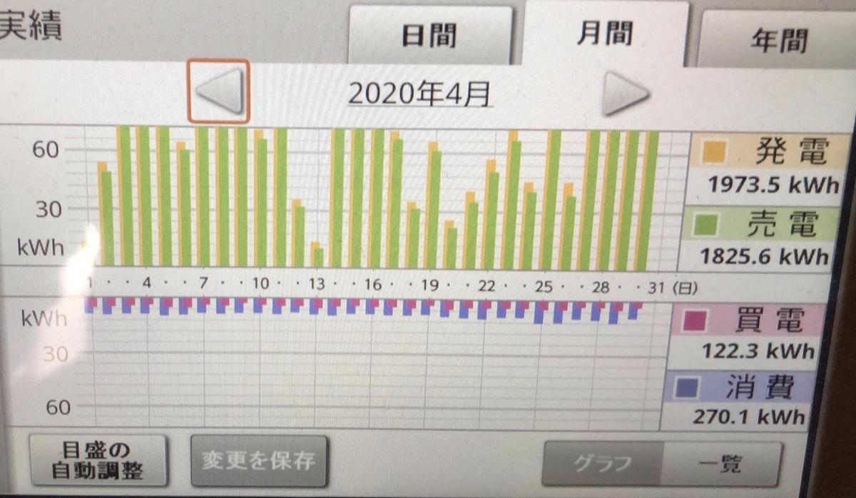 f:id:takashi_ichimatsu:20200507144412j:plain
