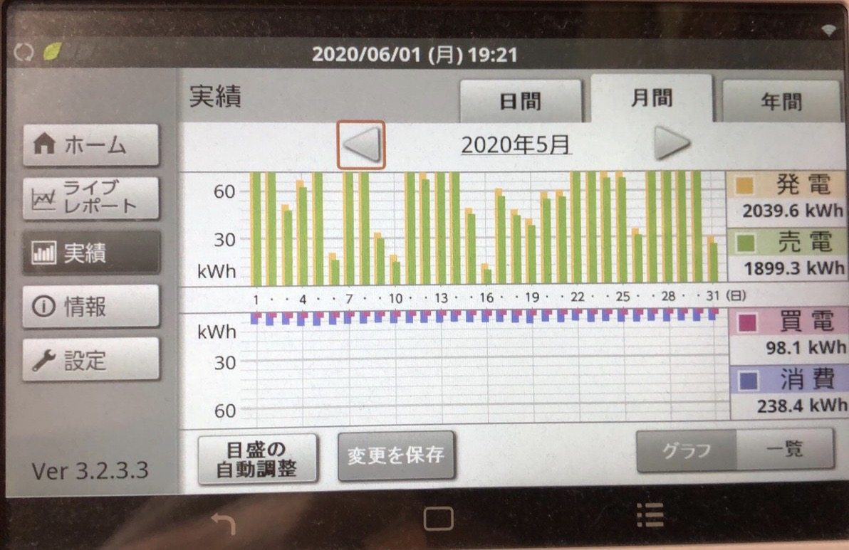 f:id:takashi_ichimatsu:20200603111811j:plain
