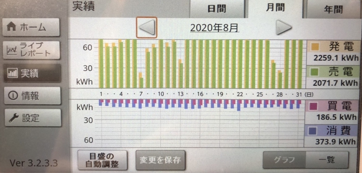 f:id:takashi_ichimatsu:20200901182016j:plain