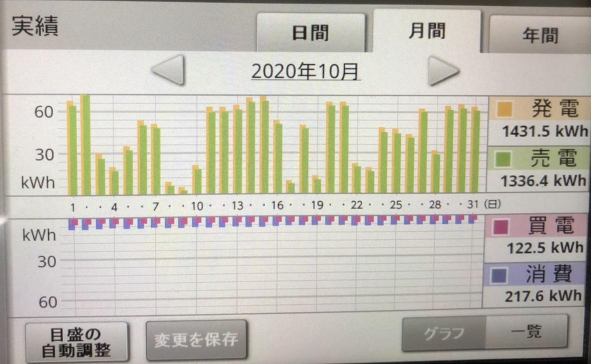 f:id:takashi_ichimatsu:20201105133819j:plain