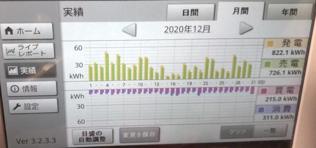 f:id:takashi_ichimatsu:20210106183645j:plain